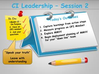 Today's Outcomes Capture learnings from action steps Measure progress on OFI Mindset Explore MMVV