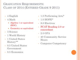 Graduation Requirements:   Class of 2014 (Entered Grade 9 2011)