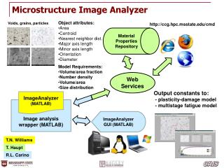 Microstructure Image  Analyzer