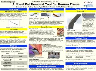 A Novel Fat Removal Tool for Human Tissue