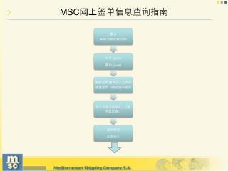 MSC 网上签单信息查询指南