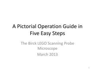 A Pictorial Operation Guide in Five Easy Steps