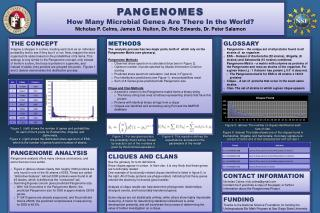 Pangenomes How Many Microbial Genes Are There In the World?