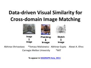 Data-driven Visual Similarity for Cross-domain Image Matching