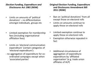 Election Funding, Expenditure and Disclosures Act 1981  (NSW)