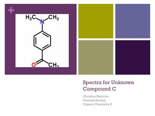 Spectra for Unknown Compound C