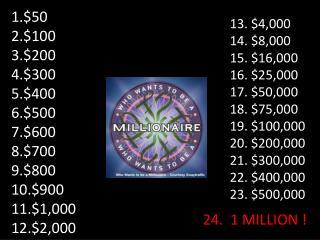 $50 $100 $200 $300 $400 $500 $600 $700 $800 $900 $1,000 $2,000