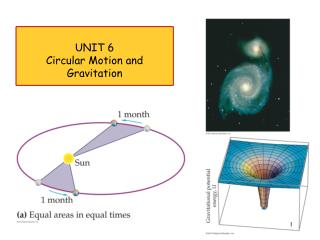UNIT 6 Circular Motion and Gravitation