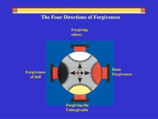 Basic Forgiveness