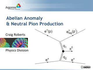 Abelian  Anomaly  & Neutral  Pion  Production