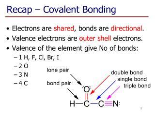 Recap – Covalent Bonding