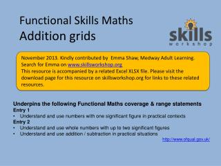 Functional Skills Maths Addition grids