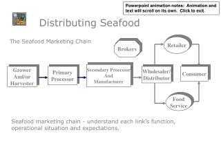 Distributing Seafood