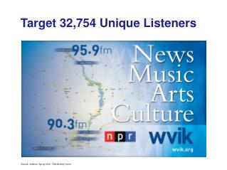 News  Music  Arts  Culture  wvik