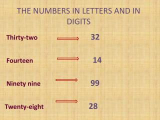 THE NUMBERS IN LETTERS AND IN DIGITS