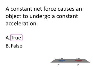A constant net force causes an object to undergo a constant acceleration.