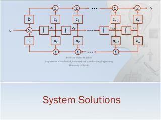 System Solutions