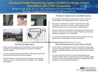 Structural Health Monitoring System (SHMS) for Bridge Girders  Retrofitted with CFRP Composites