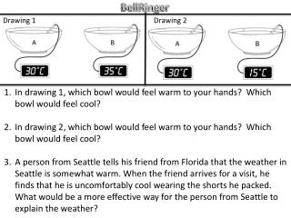 In drawing 1, which bowl would feel warm to your hands?  Which bowl would feel cool?