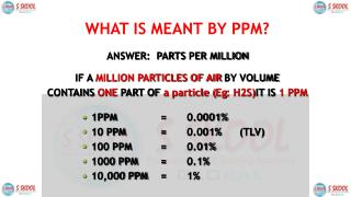 WHAT IS MEANT BY PPM?