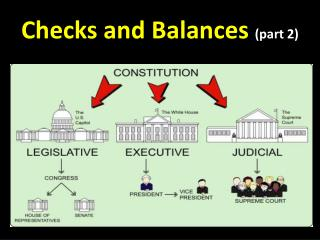 Checks and Balances  (part 2)