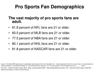Pro Sports Fan Demographics