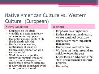 Native American Culture vs. Western Culture  (European)
