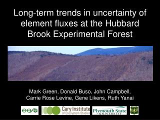Long-term trends in uncertainty of element fluxes at the Hubbard Brook Experimental Forest