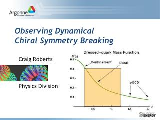 Observing Dynamical  Chiral  Symmetry Breaking