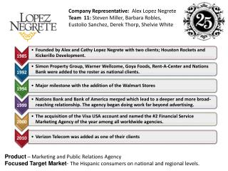 Company  Representative:  Alex Lopez  Negrete