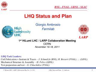 LHQ Status and Plan Giorgio Ambrosio Fermilab