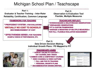 Michigan School Plan / Teachscape