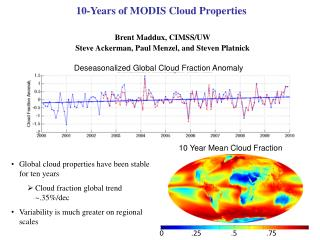 10-Years of MODIS Cloud Properties
