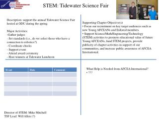 STEM: Tidewater Science Fair