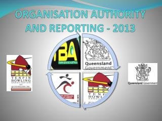 ORGANISATION AUTHORITY AND REPORTING - 2013