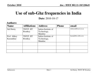 Use of sub- Ghz  frequencies in India