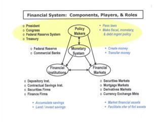 Summary of fiscal policy reactions to 2008 financial crisis—