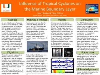 Influence of Tropical Cyclones on  the Marine Boundary Layer Henry Potter & Tripp Collins