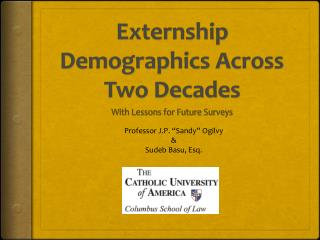 Externship Demographics Across Two Decades