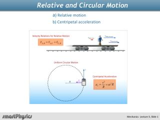 Relative and Circular Motion