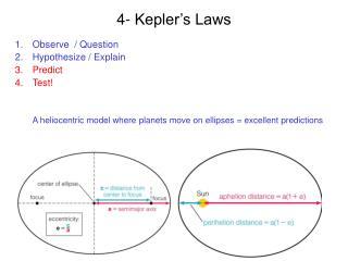 4- Kepler s Laws