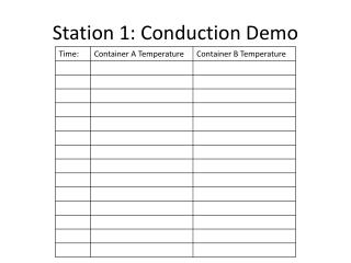 Station 1: Conduction Demo