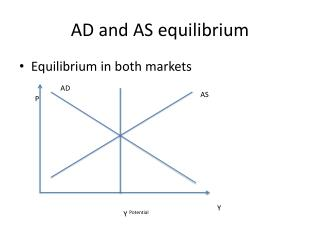 AD and AS equilibrium