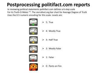 Postprocessing  politifact reports