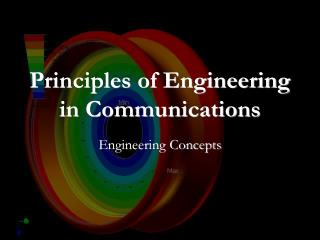 Principles of Engineering in Communications