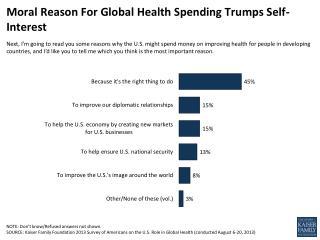 Moral Reason For Global Health Spending Trumps Self-Interest