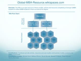 Global-MBA- Resource.wikispaces