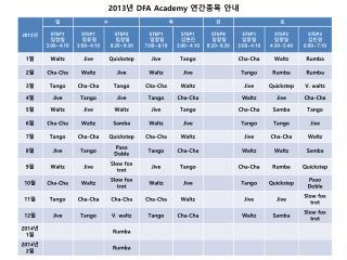 2013 년  DFA Academy  연간종목 안내