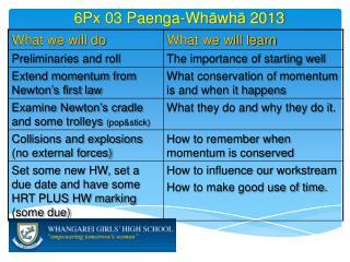 6 Px 03  Paenga-Wh ā wh ā  2013