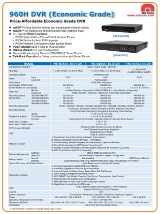 960H DVR (Economic Grade)